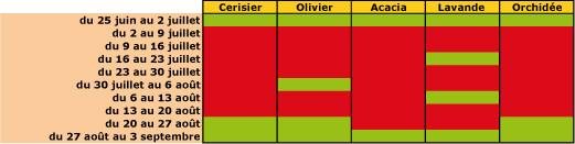 Réservations-2011-13211