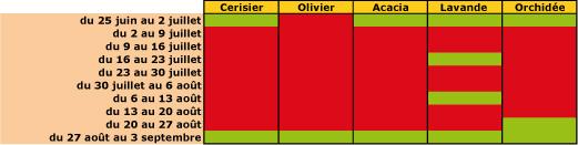 Réservations-été-2011-233
