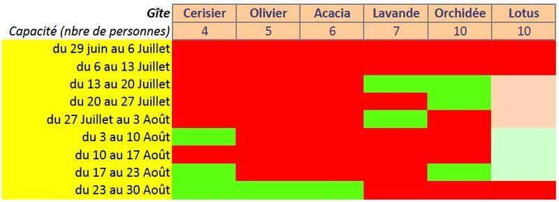 Réservations été 2013 23-6 (1)