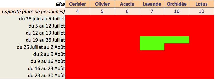 Capture d'écran 2014-05-31 à 15.59.27