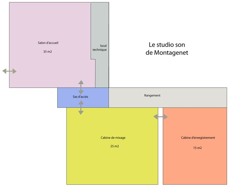 Plan-Studio-Son