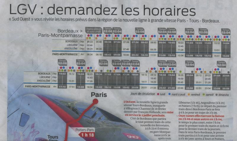 TDV Bordeaux-Paris
